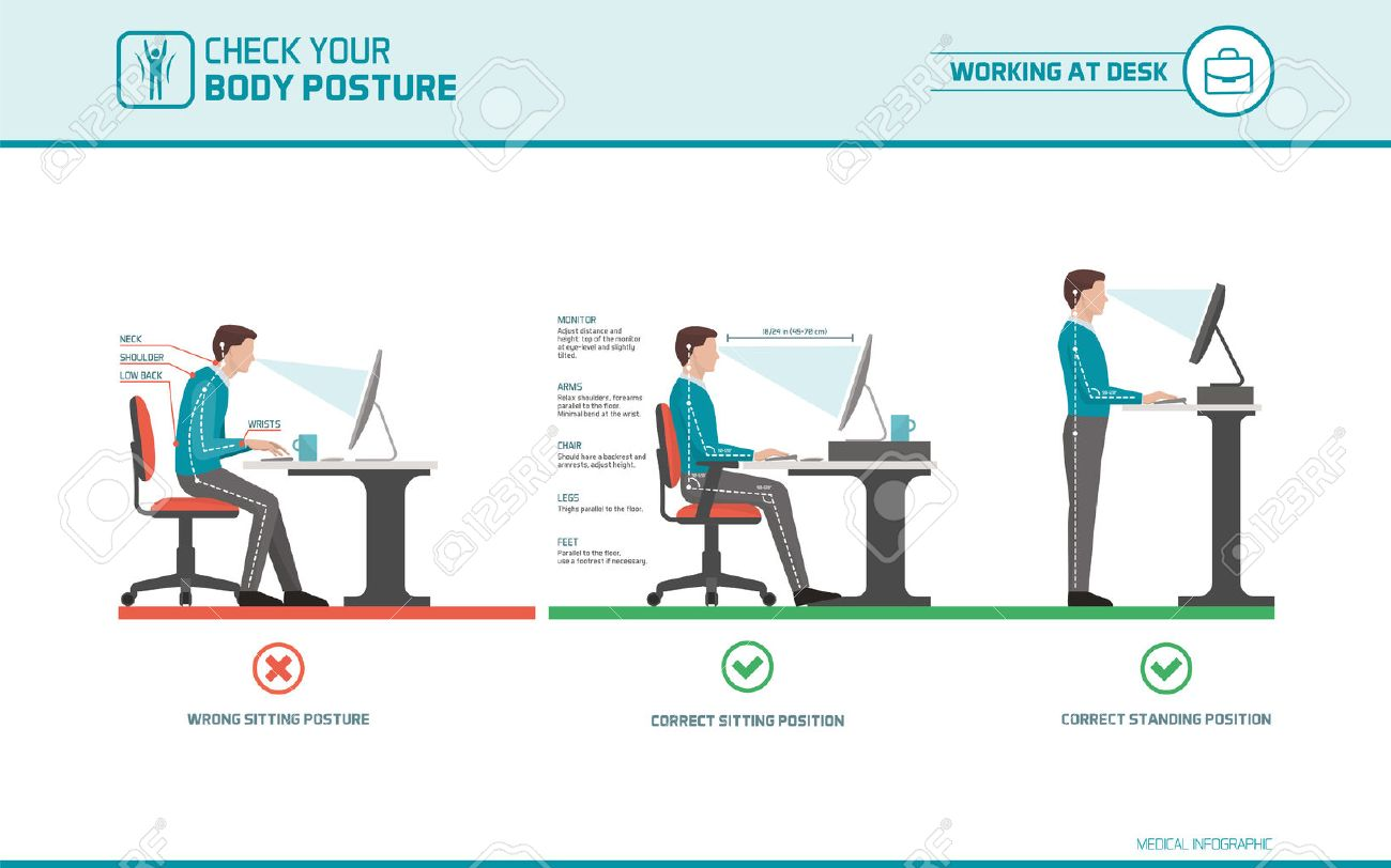 Correct Sitting Posture City Osteopathy